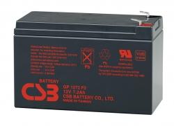 GP 1272 F2